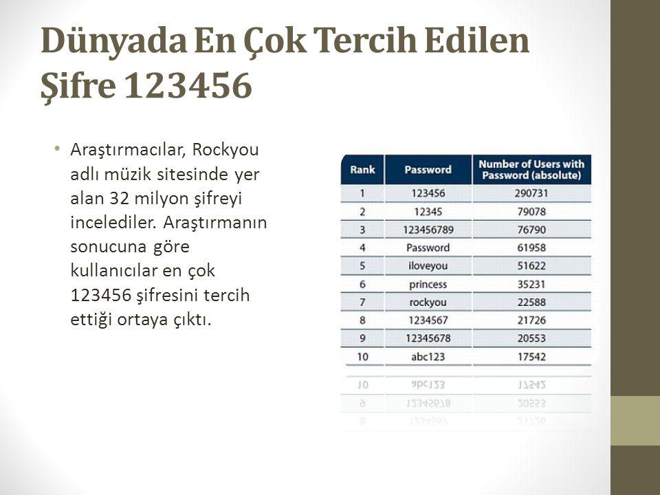 Dünyada En Çok Tercih Edilen Şifre 123456