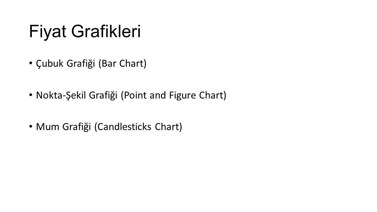 Fiyat Grafikleri Çubuk Grafiği (Bar Chart)
