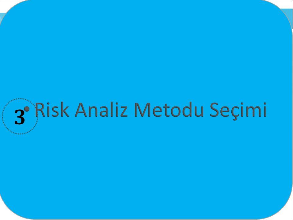 Risk Analiz Metodu Seçimi