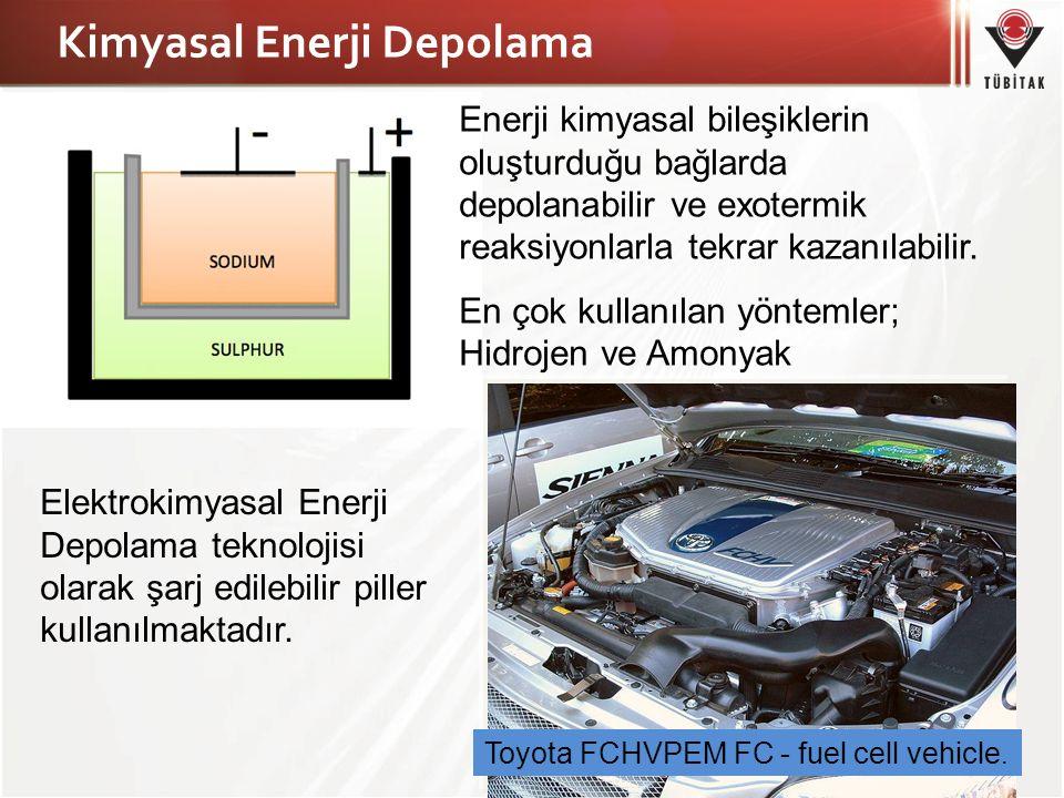 Kimyasal Enerji Depolama
