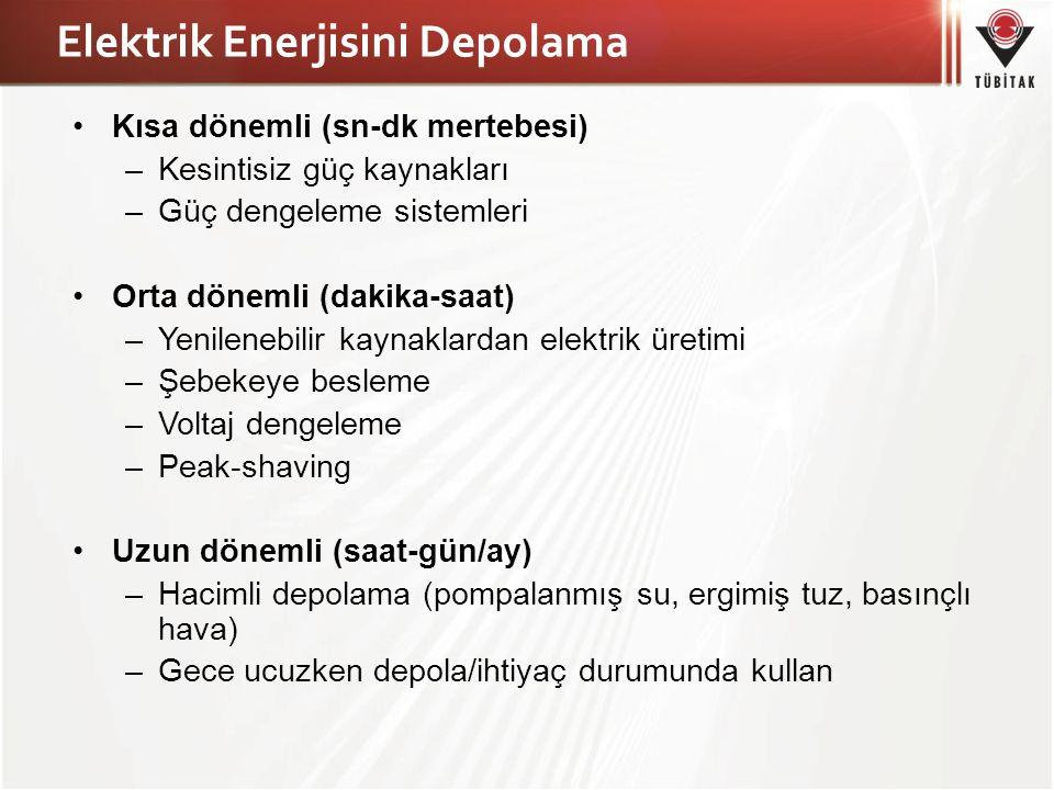 Elektrik Enerjisini Depolama