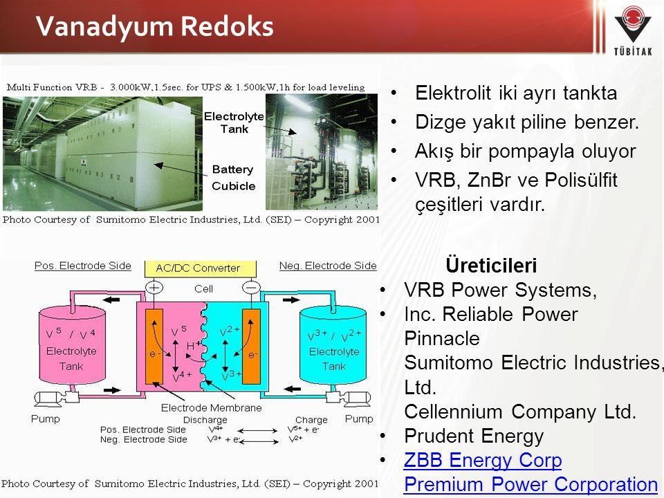 Vanadyum Redoks Elektrolit iki ayrı tankta Dizge yakıt piline benzer.