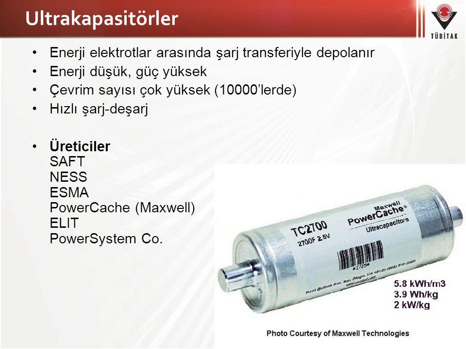 Ultrakapasitörler Enerji elektrotlar arasında şarj transferiyle depolanır. Enerji düşük, güç yüksek.