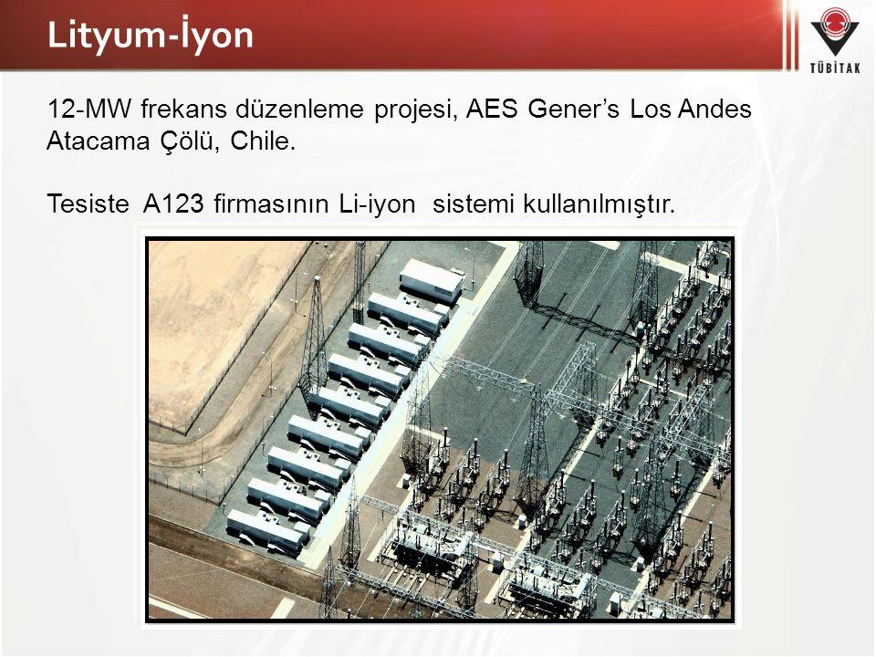 Lityum-İyon 12-MW frekans düzenleme projesi, AES Gener's Los Andes Atacama Çölü, Chile.