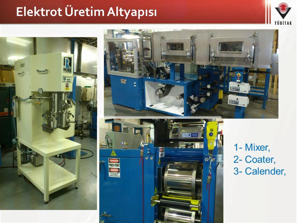 Elektrot Üretim Altyapısı