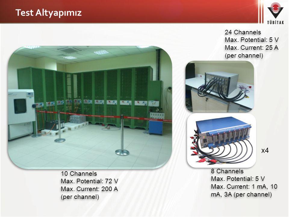 Test Altyapımız x4 24 Channels Max. Potential: 5 V