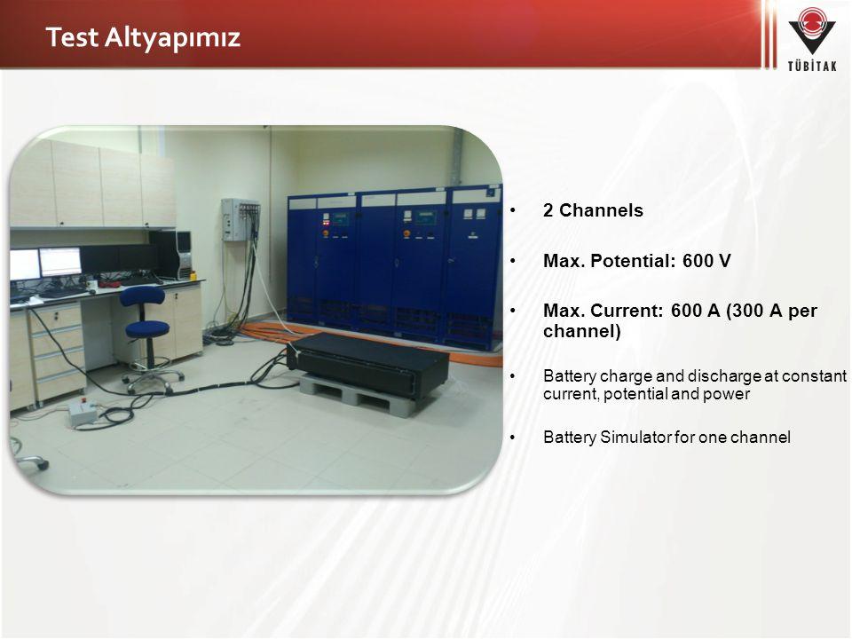 Test Altyapımız 2 Channels Max. Potential: 600 V