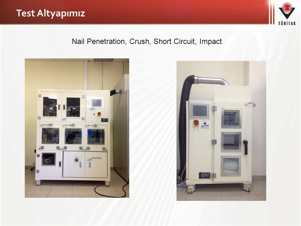 Nail Penetration, Crush, Short Circuit, Impact