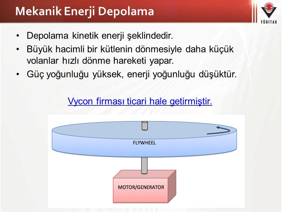 Mekanik Enerji Depolama