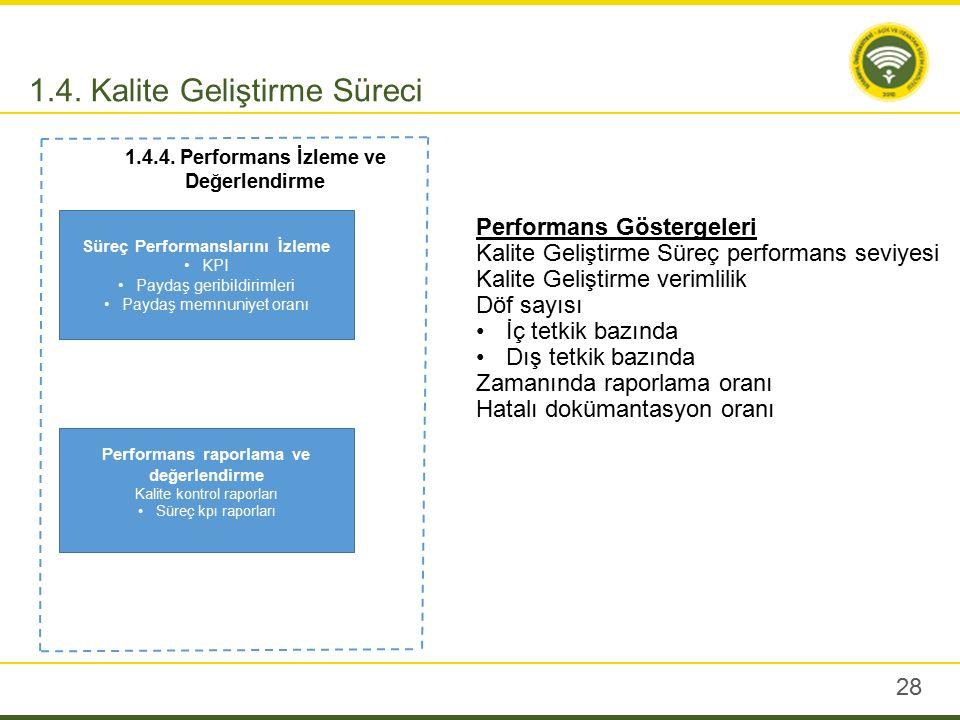 1.1. Strateji Geliştirme Süreci ( Stratejik Yönetim Süreci)
