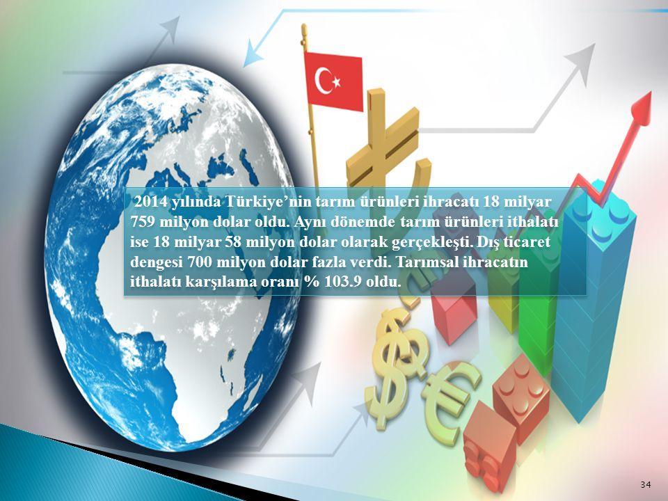 2014 yılında Türkiye'nin tarım ürünleri ihracatı 18 milyar 759 milyon dolar oldu.
