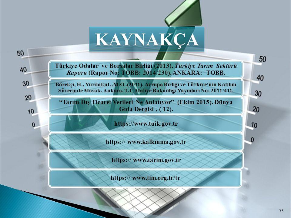 KAYNAKÇA Türkiye Odalar ve Borsalar Birliği (2013). Türkiye Tarım Sektörü Raporu (Rapor No: TOBB: 2014/230). ANKARA: TOBB.
