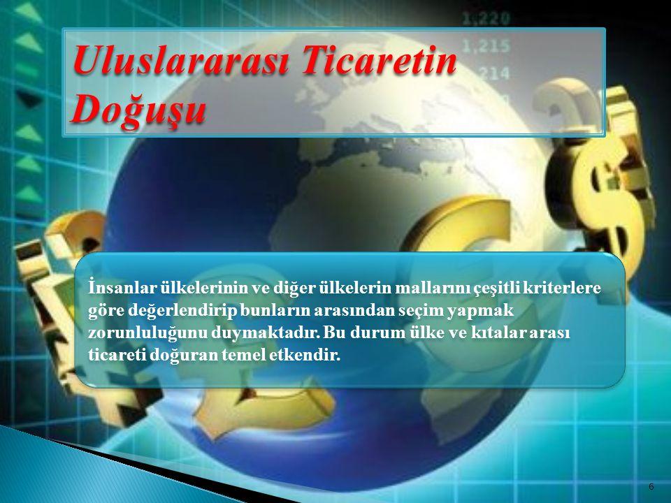 Uluslararası Ticaretin Doğuşu