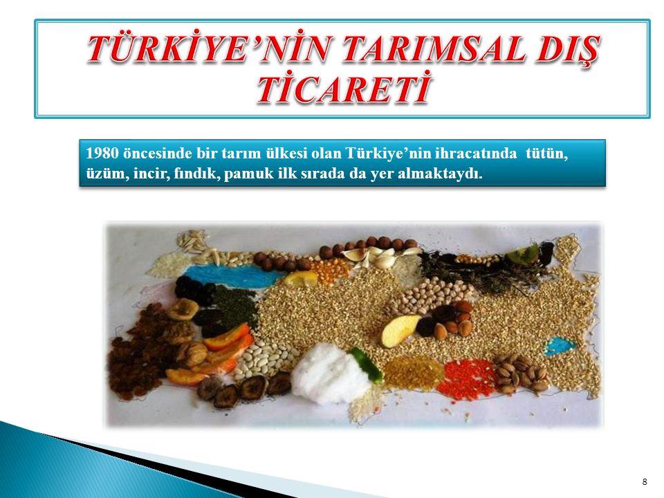 TÜRKİYE'NİN TARIMSAL DIŞ TİCARETİ