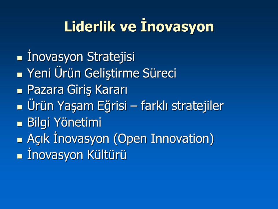 Liderlik ve İnovasyon İnovasyon Stratejisi Yeni Ürün Geliştirme Süreci