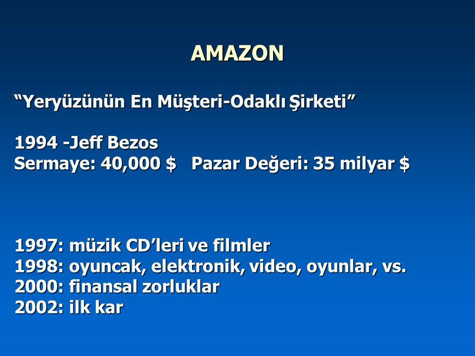 AMAZON Yeryüzünün En Müşteri-Odaklı Şirketi 1994 -Jeff Bezos