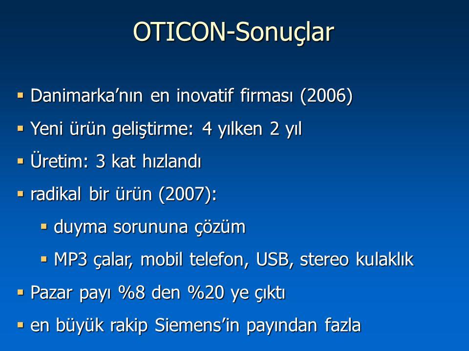 OTICON-Sonuçlar Danimarka'nın en inovatif firması (2006)