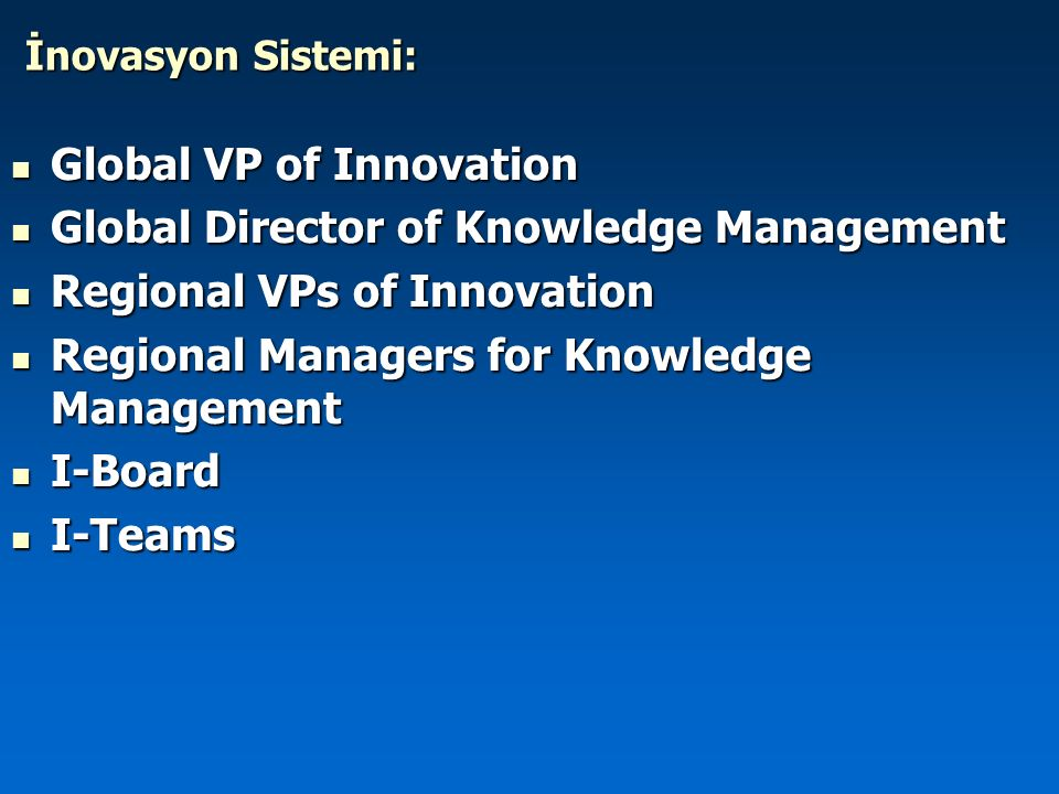 Global VP of Innovation Global Director of Knowledge Management