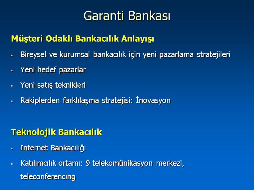 Garanti Bankası Müşteri Odaklı Bankacılık Anlayışı
