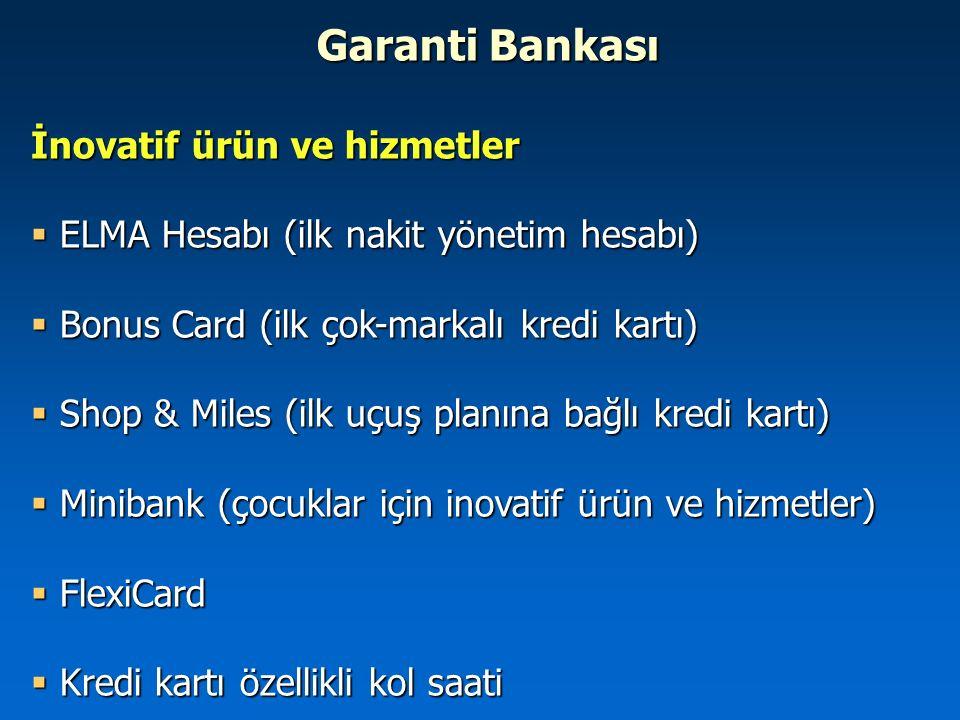 Garanti Bankası İnovatif ürün ve hizmetler. ELMA Hesabı (ilk nakit yönetim hesabı) Bonus Card (ilk çok-markalı kredi kartı)
