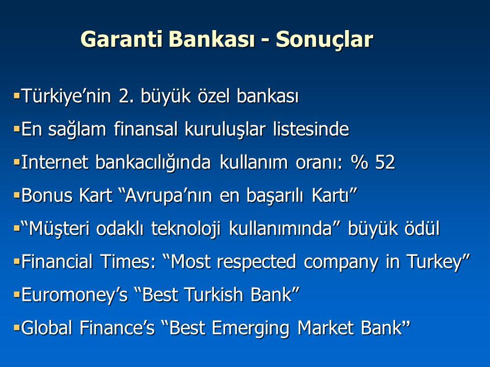 Garanti Bankası - Sonuçlar