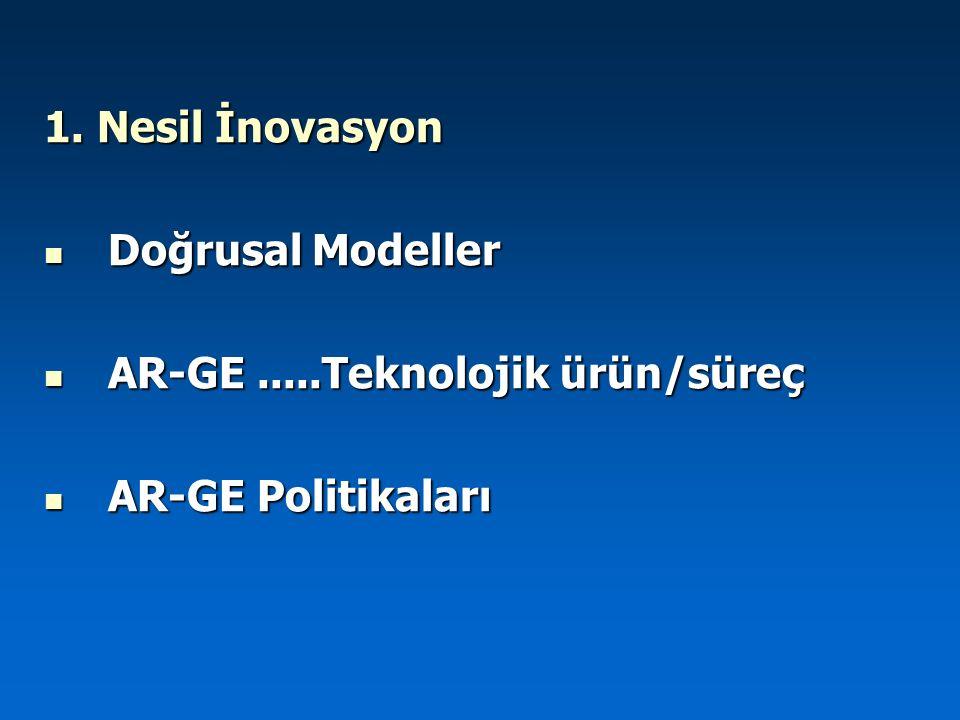 1. Nesil İnovasyon Doğrusal Modeller AR-GE .....Teknolojik ürün/süreç AR-GE Politikaları