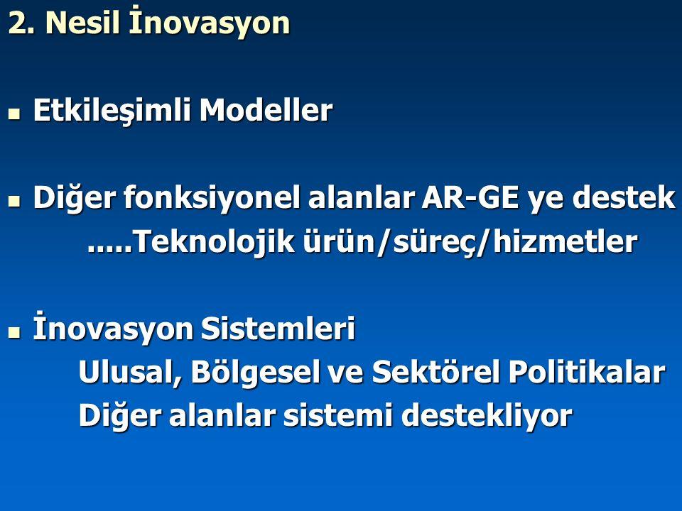 2. Nesil İnovasyon Etkileşimli Modeller. Diğer fonksiyonel alanlar AR-GE ye destek. .....Teknolojik ürün/süreç/hizmetler.