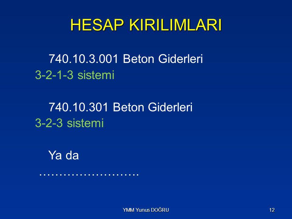 HESAP KIRILIMLARI 740.10.3.001 Beton Giderleri 3-2-1-3 sistemi