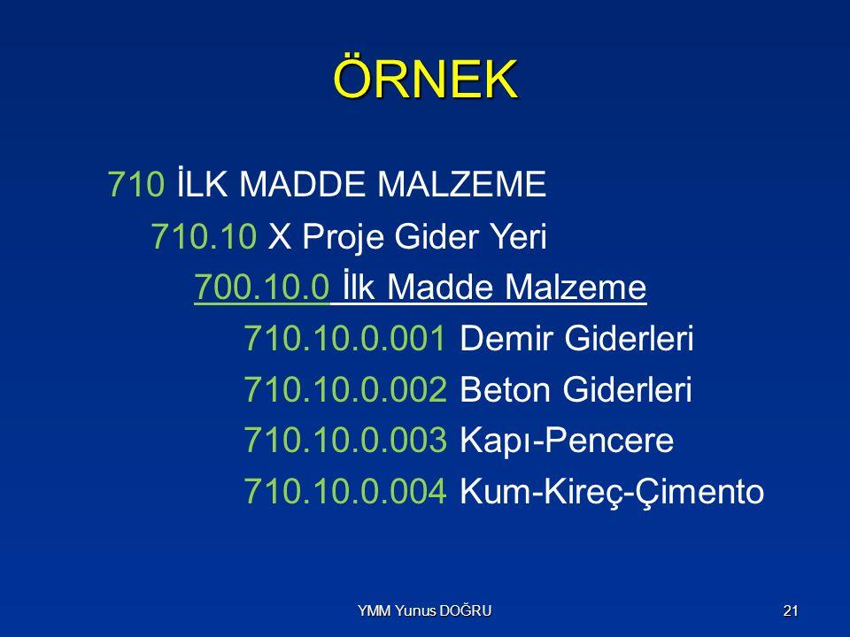 ÖRNEK 710 İLK MADDE MALZEME 710.10 X Proje Gider Yeri