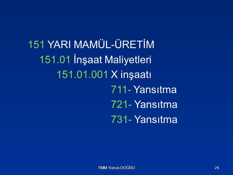 151 YARI MAMÜL-ÜRETİM 151.01 İnşaat Maliyetleri 151.01.001 X inşaatı