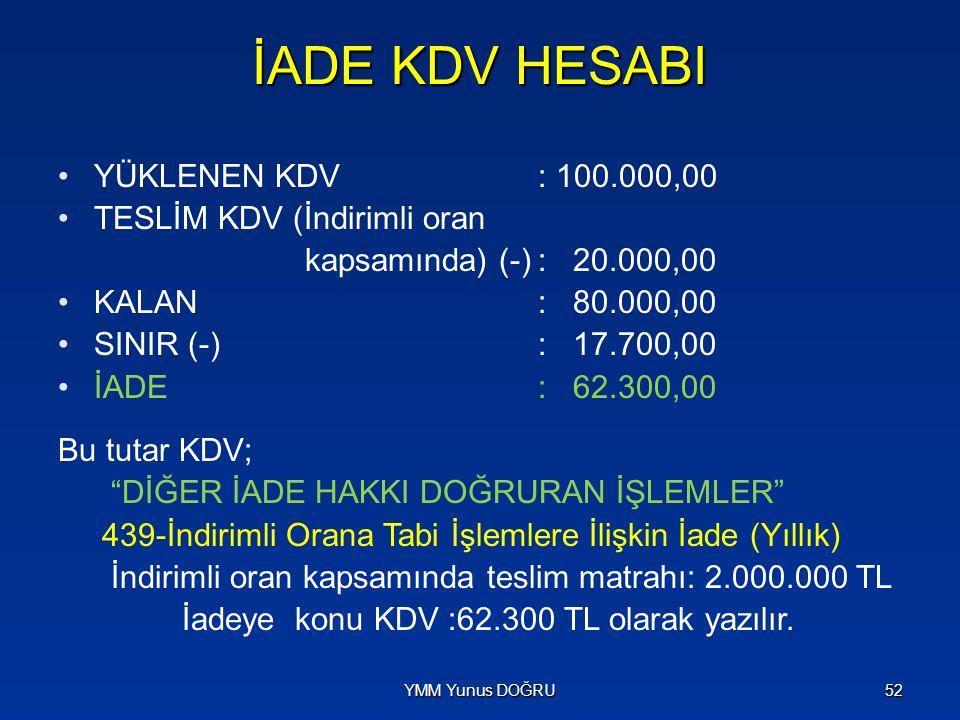 İADE KDV HESABI YÜKLENEN KDV : 100.000,00 TESLİM KDV (İndirimli oran