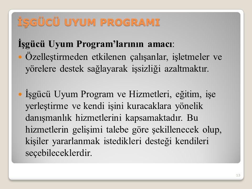 İŞGÜCÜ UYUM PROGRAMI İşgücü Uyum Program'larının amacı:
