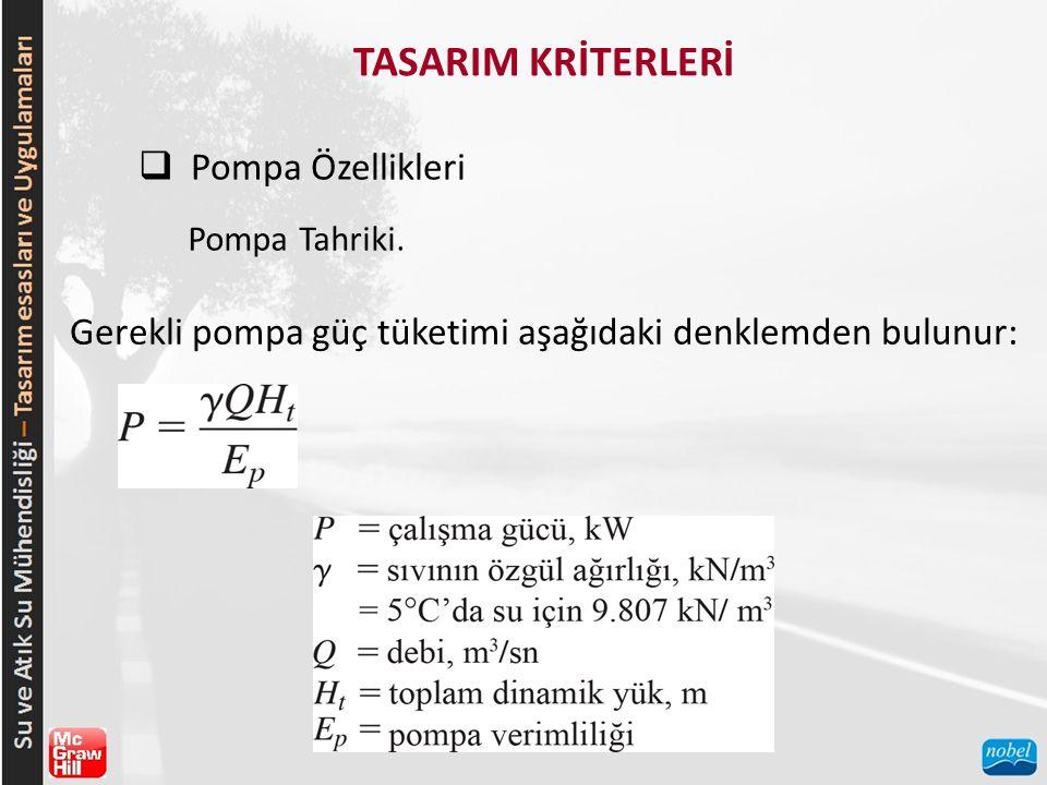 Gerekli pompa güç tüketimi aşağıdaki denklemden bulunur: