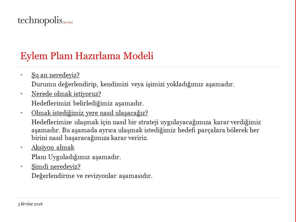 Eylem Planı Hazırlama Modeli