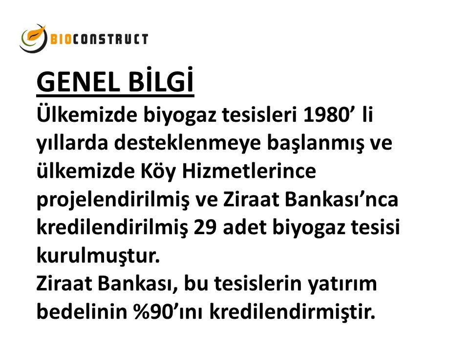GENEL BİLGİ Ülkemizde biyogaz tesisleri 1980' li yıllarda desteklenmeye başlanmış ve ülkemizde Köy Hizmetlerince projelendirilmiş ve Ziraat Bankası'nca kredilendirilmiş 29 adet biyogaz tesisi kurulmuştur.