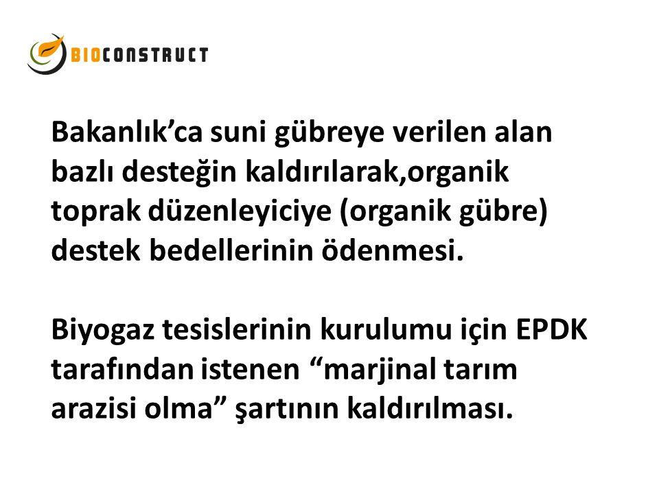 Bakanlık'ca suni gübreye verilen alan bazlı desteğin kaldırılarak,organik toprak düzenleyiciye (organik gübre) destek bedellerinin ödenmesi. Biyogaz tesislerinin kurulumu için EPDK tarafından istenen marjinal tarım arazisi olma şartının kaldırılması.