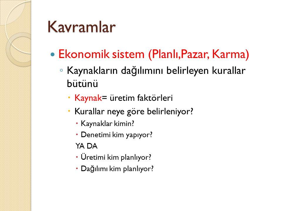 Kavramlar Ekonomik sistem (Planlı,Pazar, Karma)
