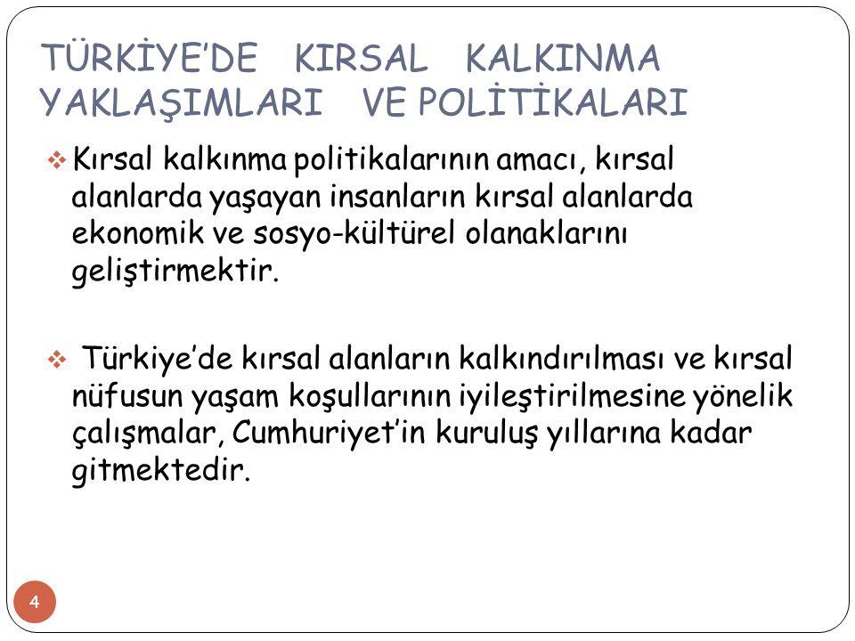 TÜRKİYE'DE KIRSAL KALKINMA YAKLAŞIMLARI VE POLİTİKALARI