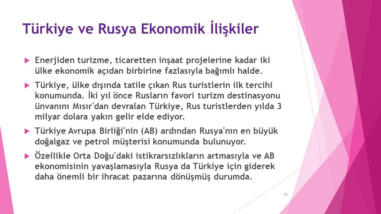 Türkiye ve Rusya Ekonomik İlişkiler