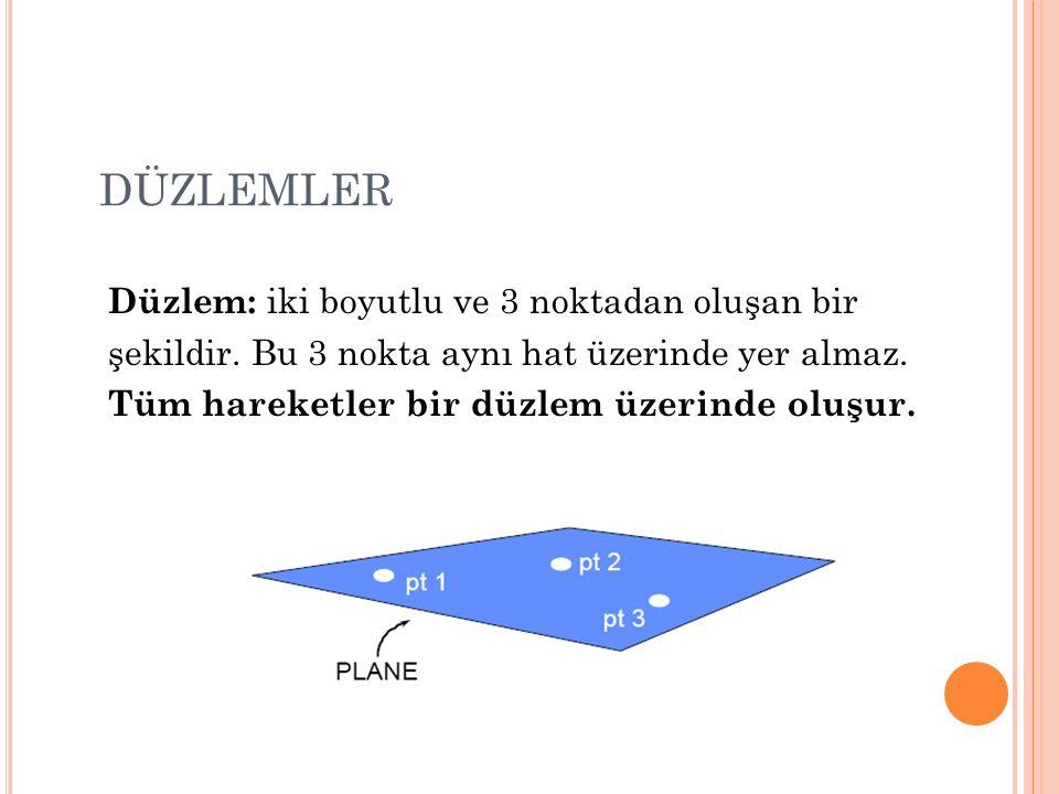 DÜZLEMLER Düzlem: iki boyutlu ve 3 noktadan oluşan bir