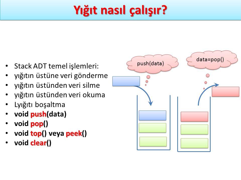Yığıt nasıl çalışır Stack ADT temel işlemleri: