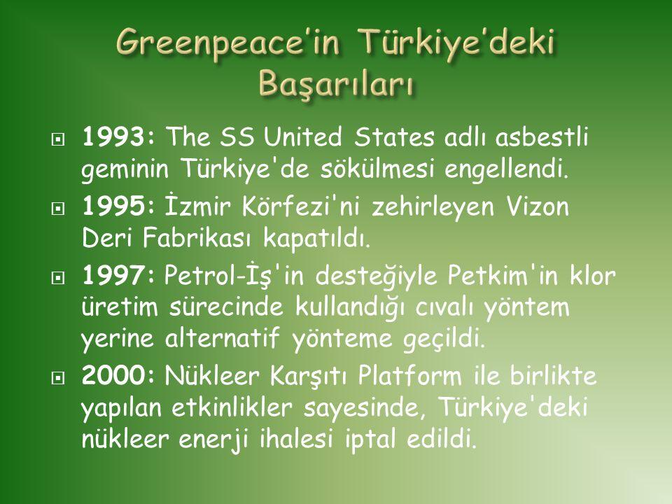 Greenpeace'in Türkiye'deki Başarıları