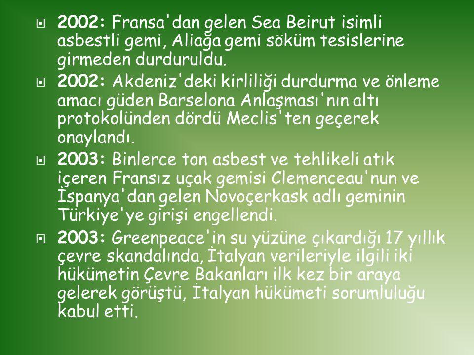 2002: Fransa dan gelen Sea Beirut isimli asbestli gemi, Aliağa gemi söküm tesislerine girmeden durduruldu.