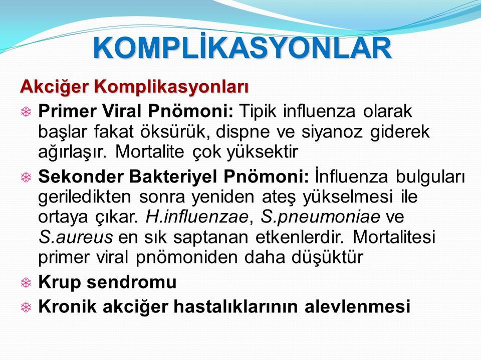 KOMPLİKASYONLAR Akciğer Komplikasyonları