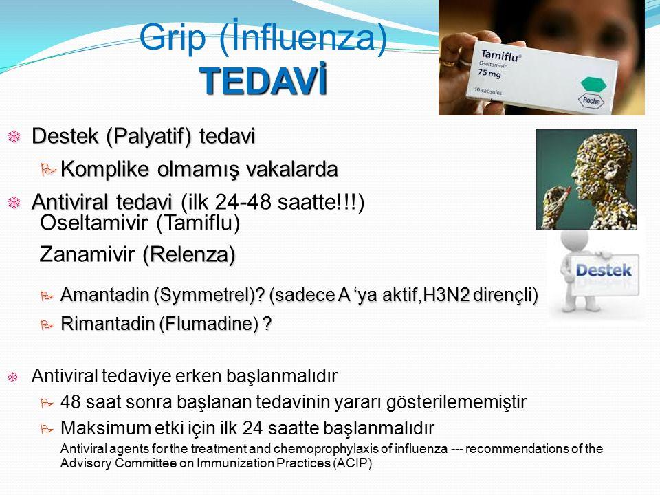Grip (İnfluenza) TEDAVİ