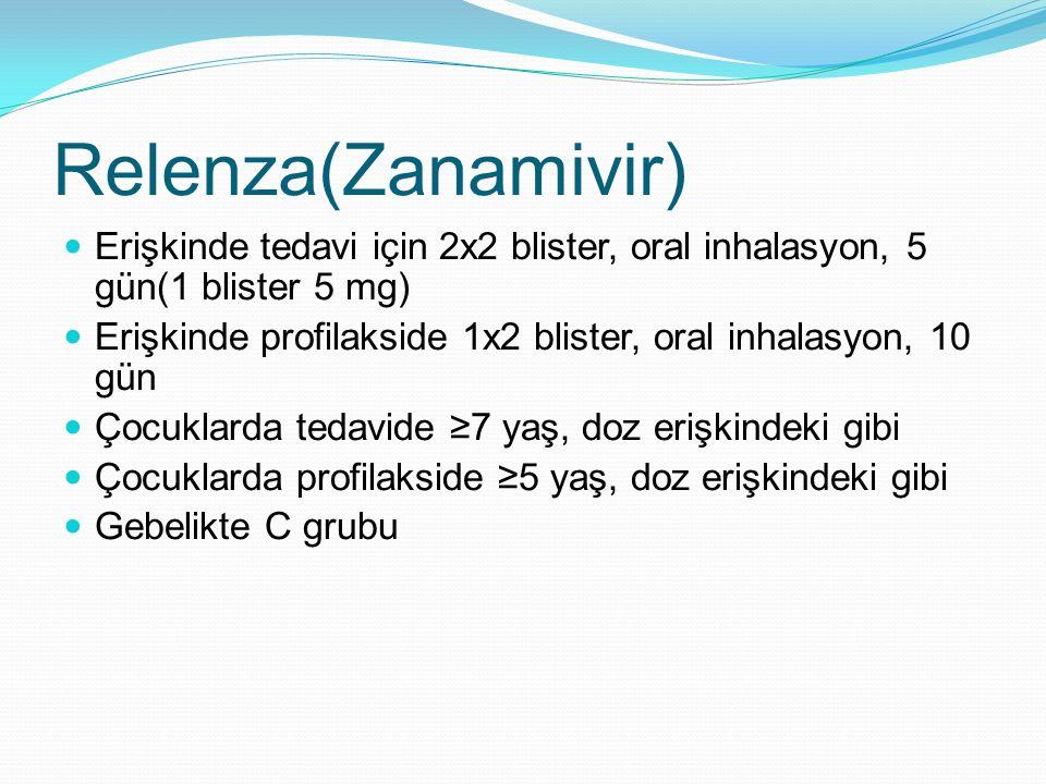 Relenza(Zanamivir) Erişkinde tedavi için 2x2 blister, oral inhalasyon, 5 gün(1 blister 5 mg)