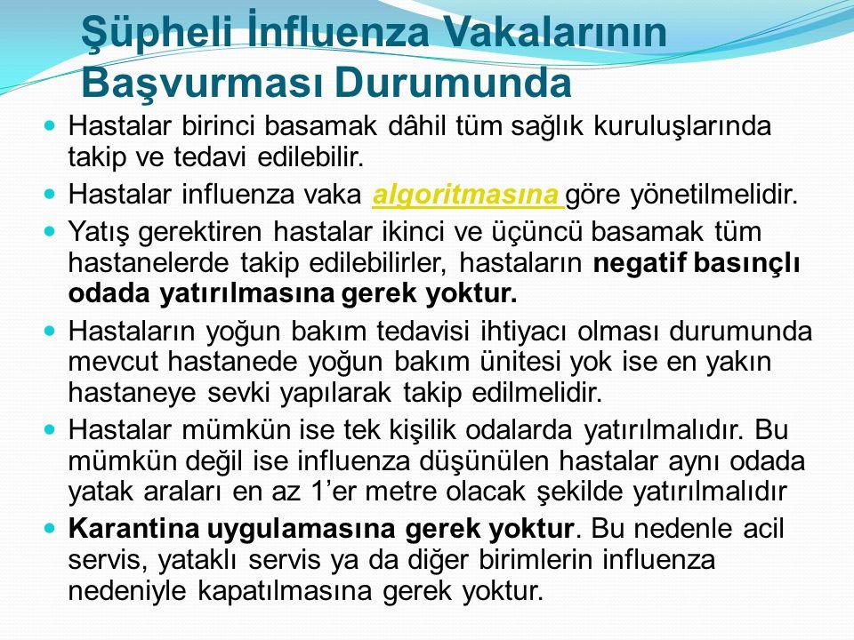 Şüpheli İnfluenza Vakalarının Başvurması Durumunda