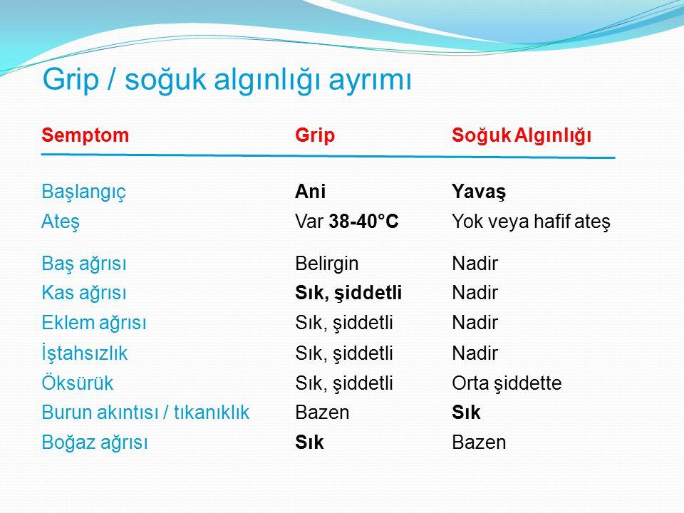 Grip / soğuk algınlığı ayrımı