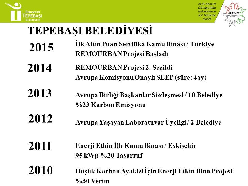 TEPEBAŞI BELEDİYESİ İlk Altın Puan Sertifika Kamu Binası / Türkiye