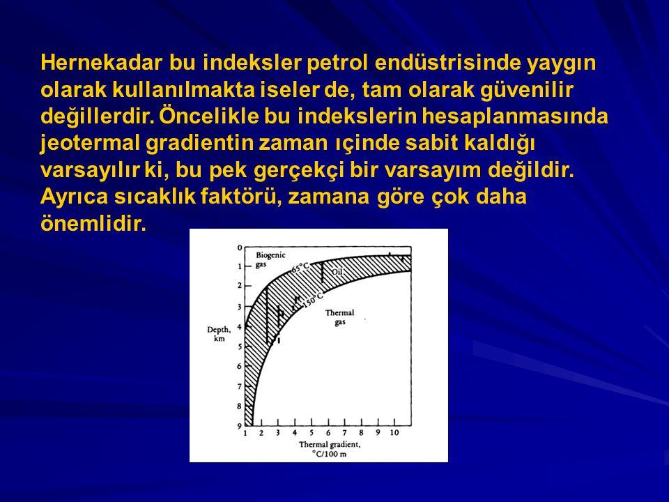Hernekadar bu indeksler petrol endüstrisinde yaygın olarak kullanılmakta iseler de, tam olarak güvenilir değillerdir. Öncelikle bu indekslerin hesaplanmasında jeotermal gradientin zaman ıçinde sabit kaldığı varsayılır ki, bu pek gerçekçi bir varsayım değildir.